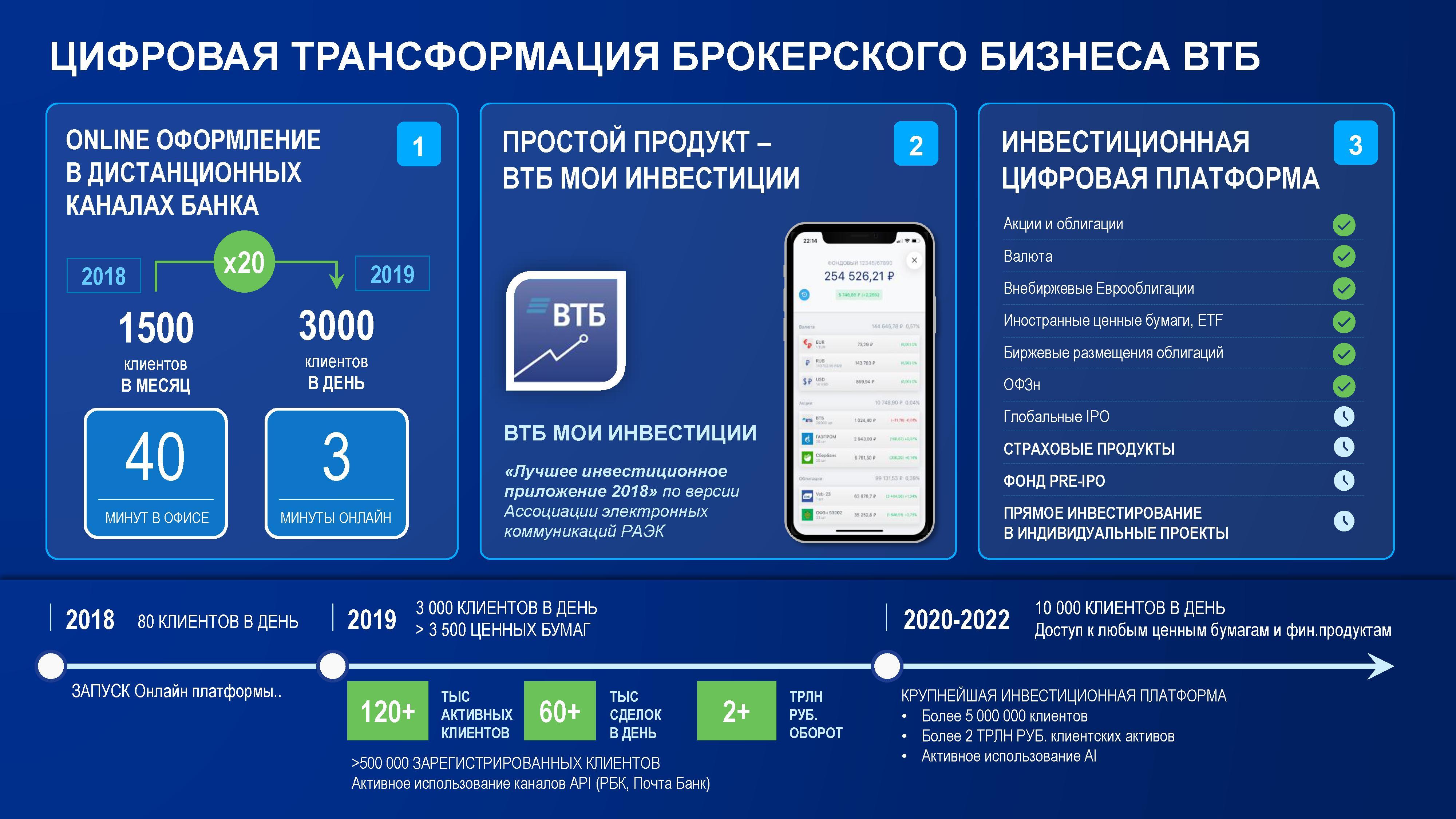 сайт кредитования от банков