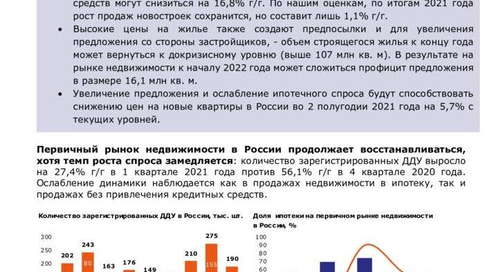 thumbnail of Рынок жилой недвижимости фин согл. PR