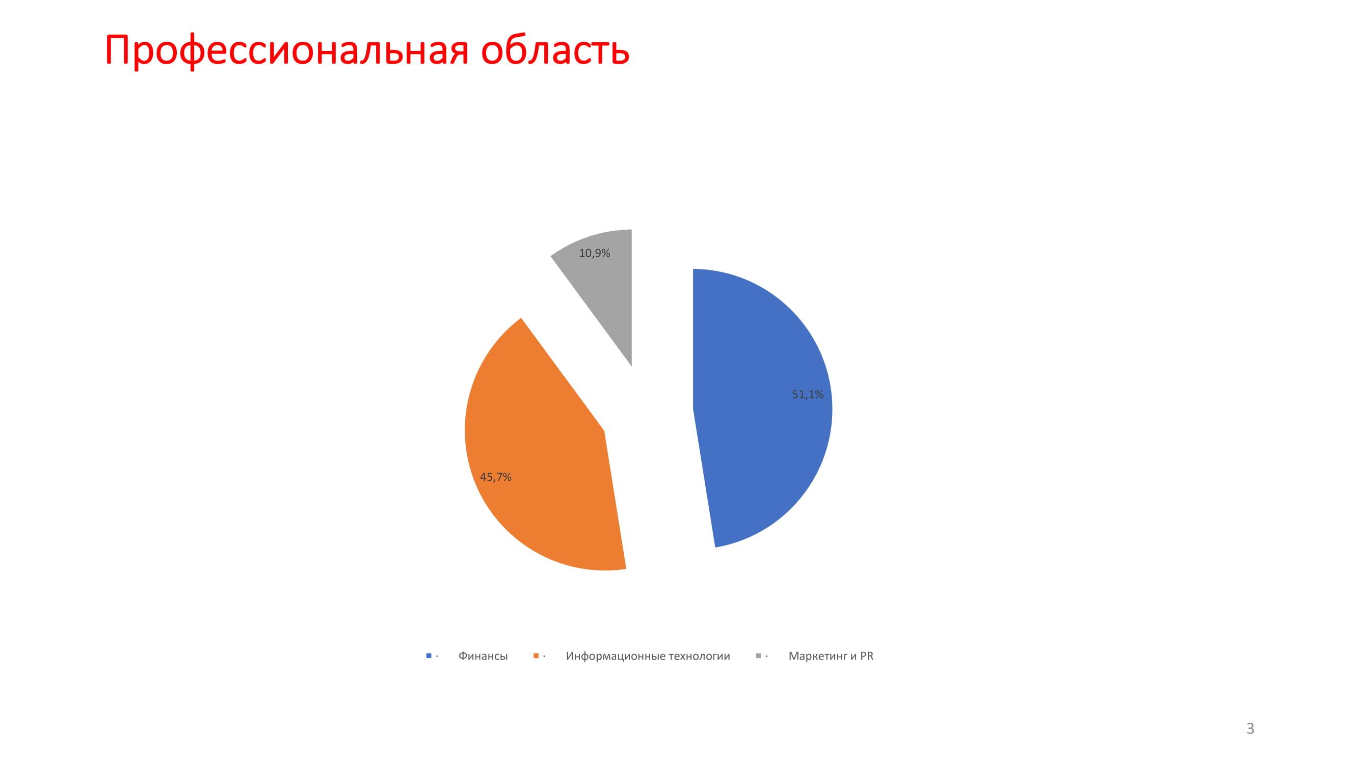 1.1. Э.Гулиев – tRF-03