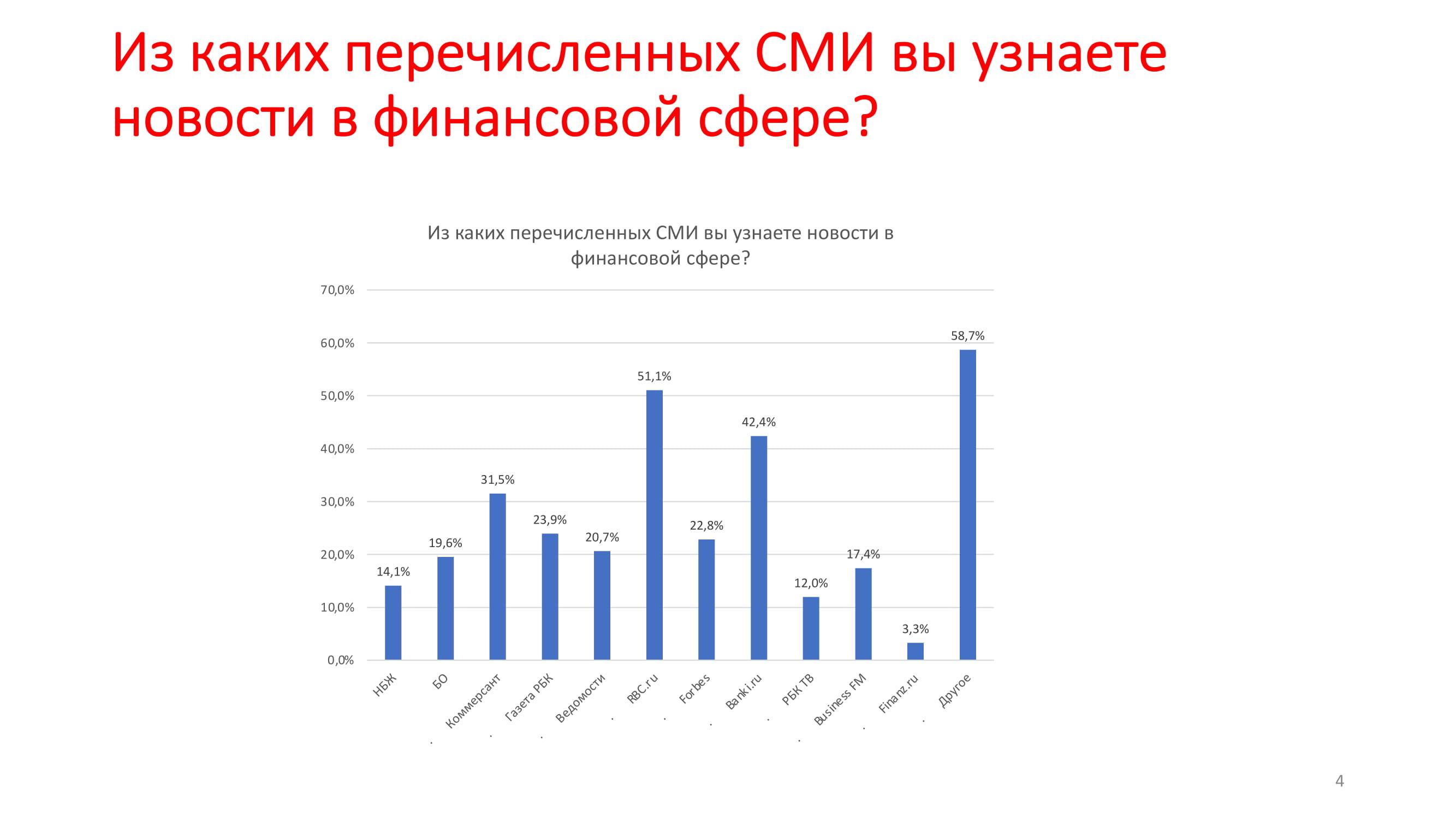 1.1. Э.Гулиев – tRF-04