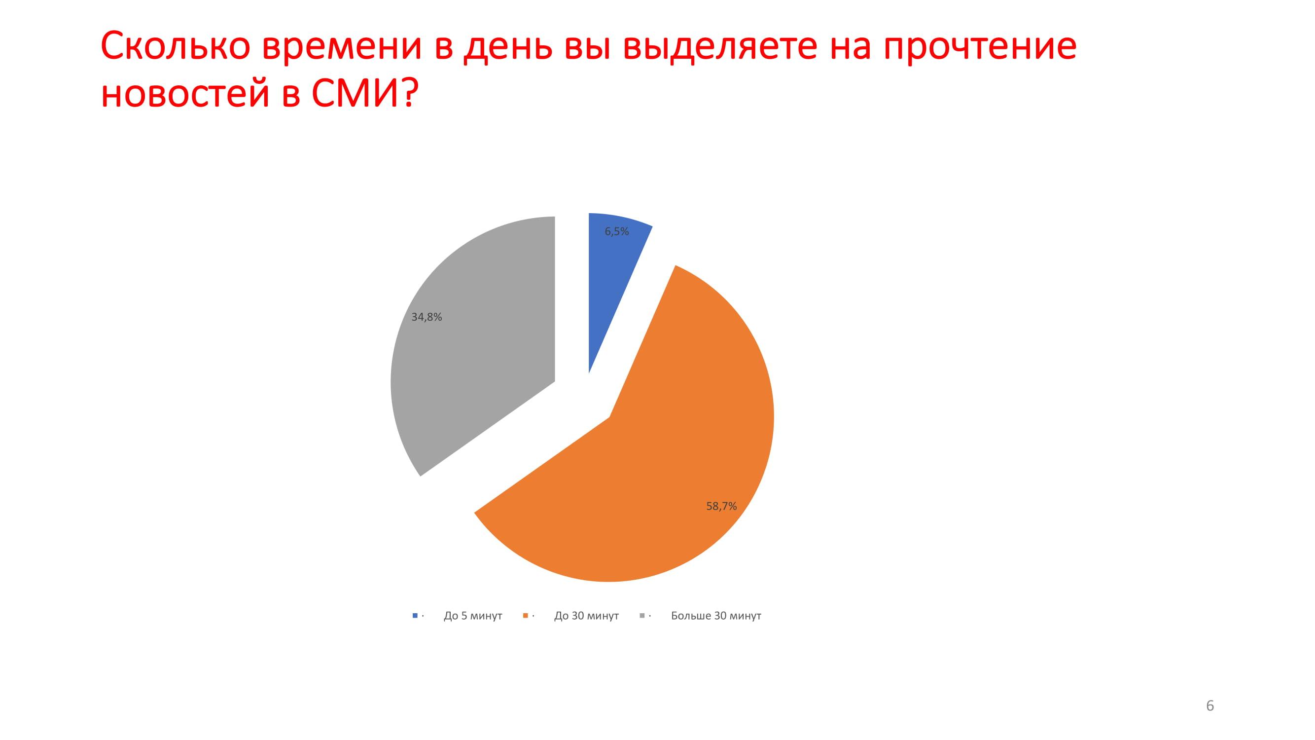 1.1. Э.Гулиев – tRF-06