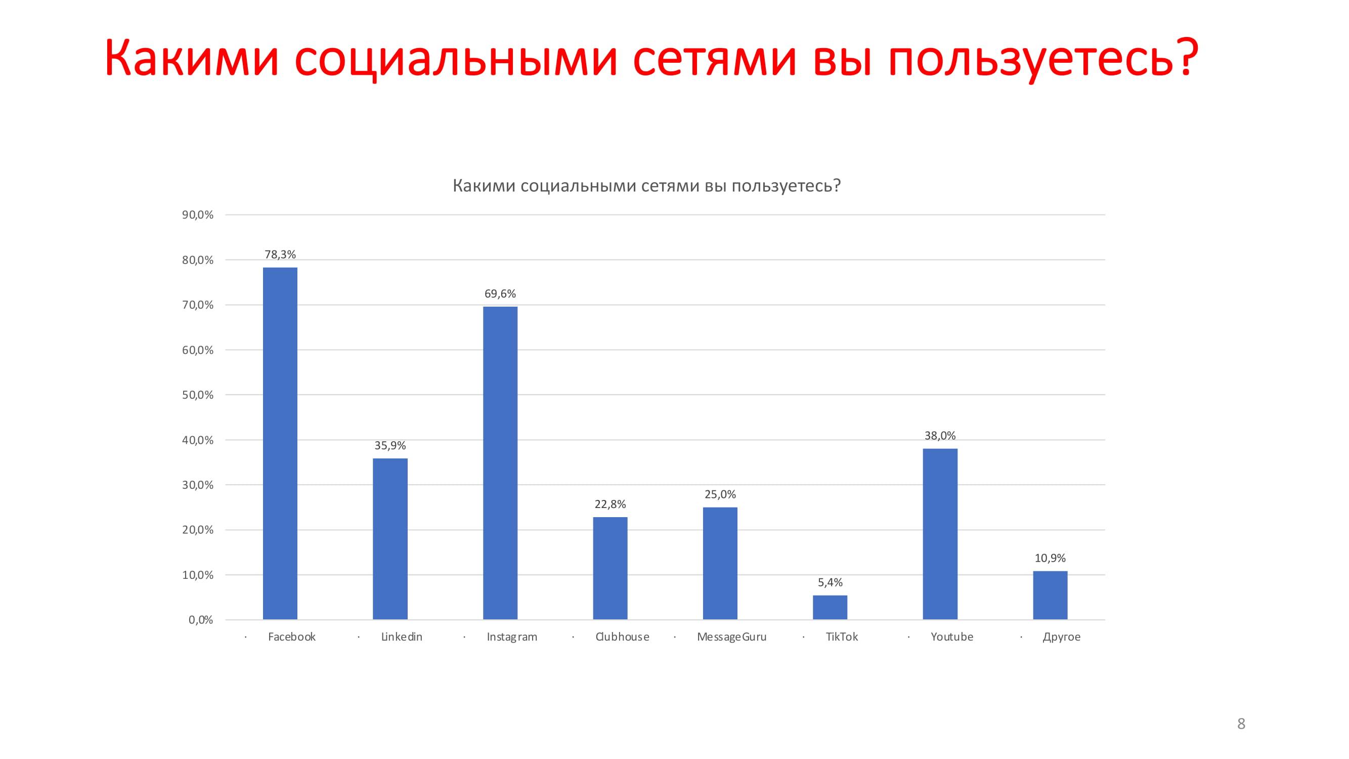 1.1. Э.Гулиев – tRF-08