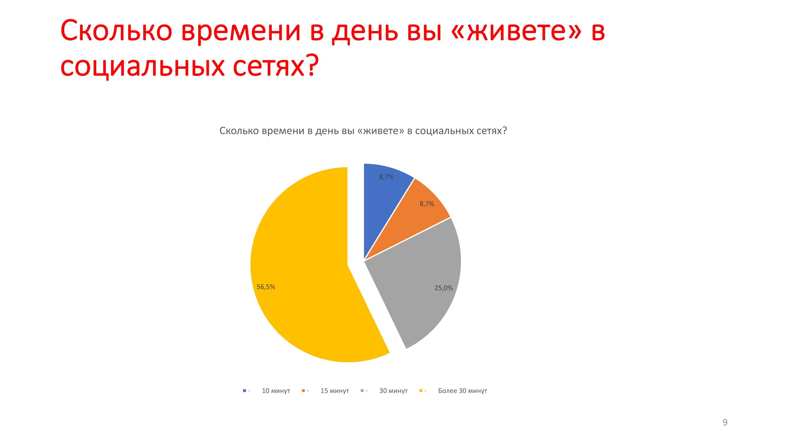1.1. Э.Гулиев – tRF-09