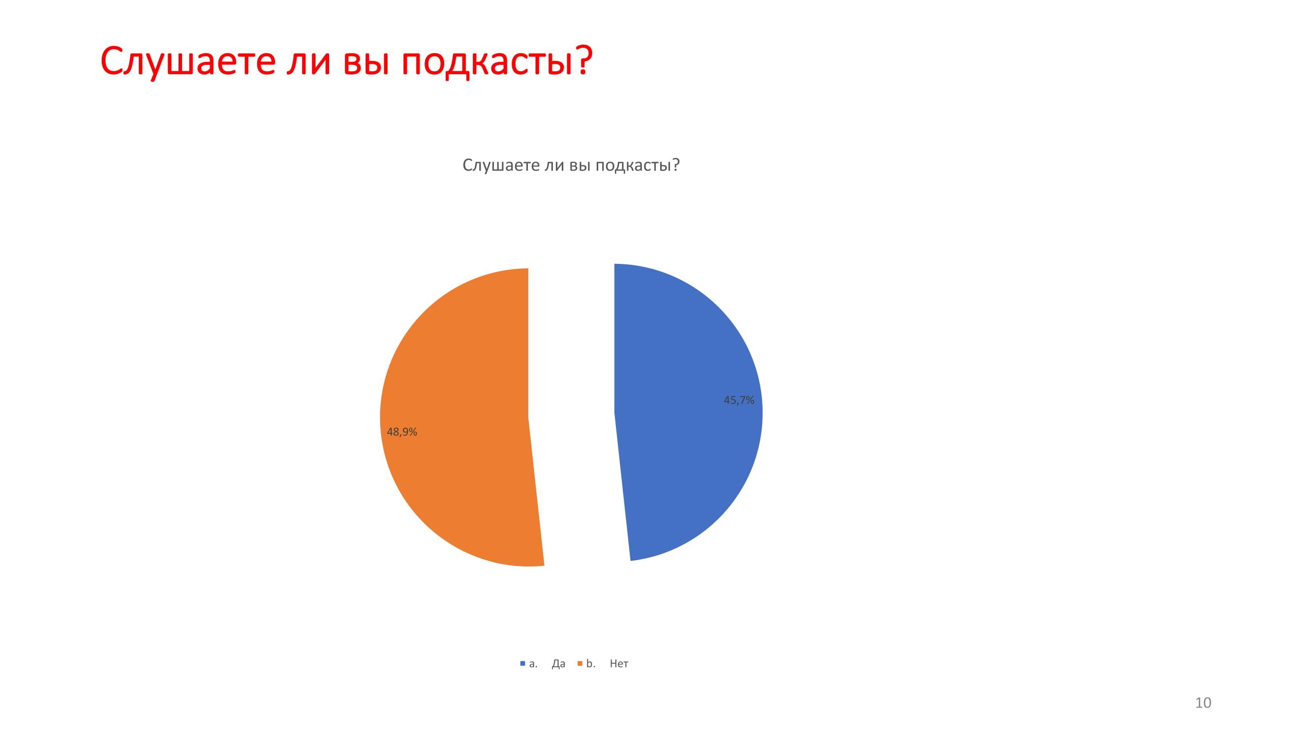 1.1. Э.Гулиев – tRF-10