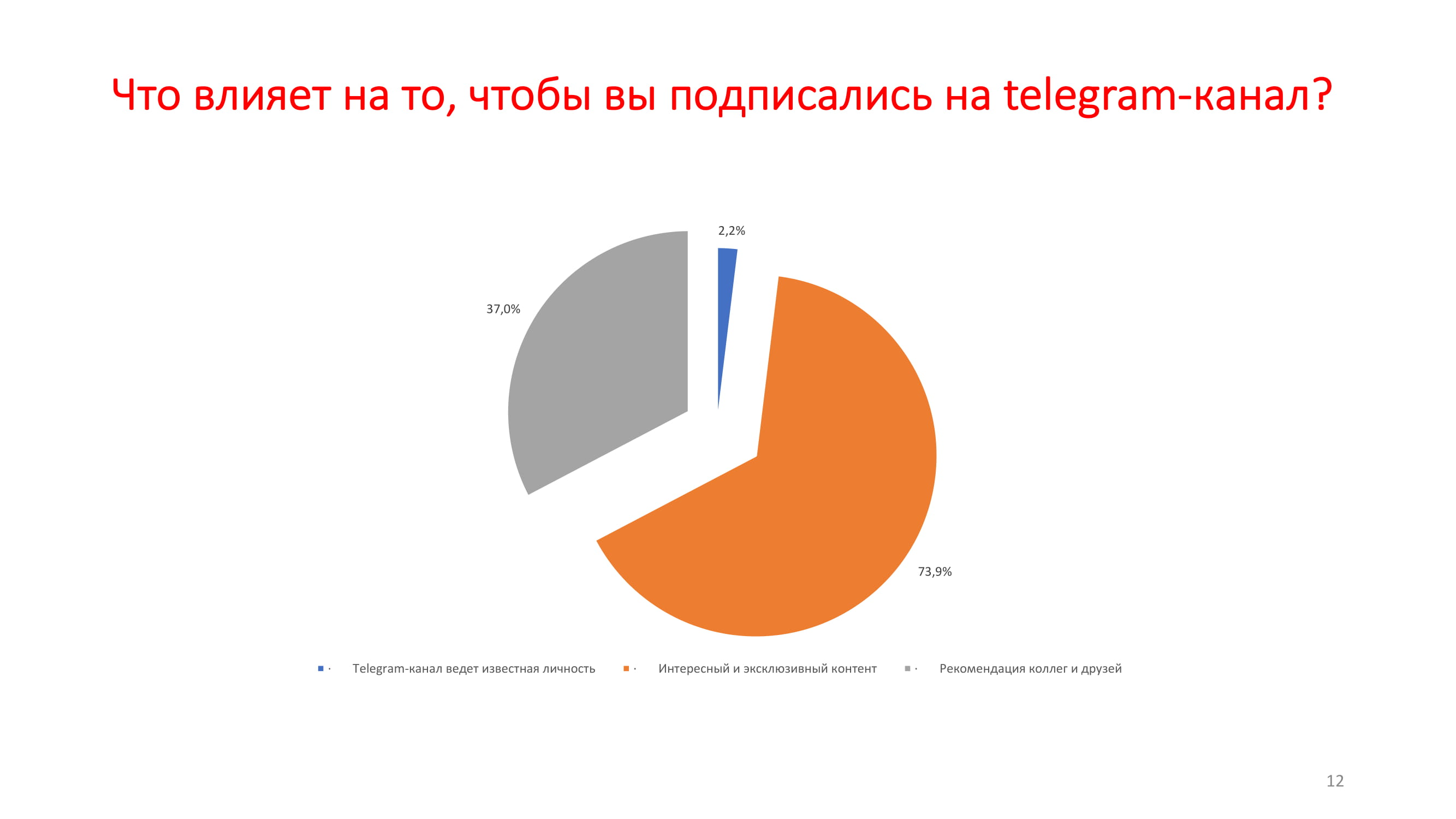 1.1. Э.Гулиев – tRF-12